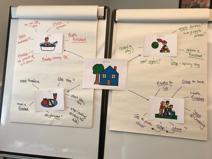 parents ideas from corewords workshop